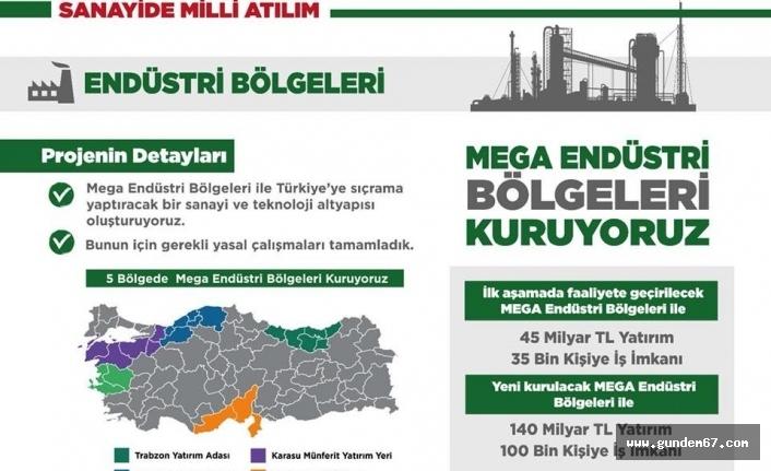 Cumhurbaşkanı Erdoğan'dan Filyos paylaşımı